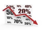 Rețetă sigură: RCA mult + tarife scăzute = pierderi mari