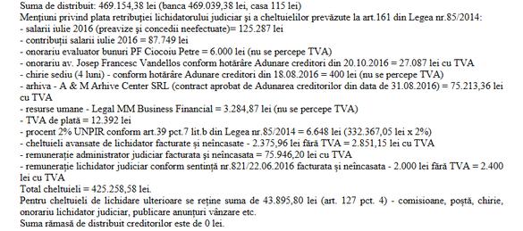 EXCLUSIV Petrolul Ploiești, în faliment, a vândut 11 mașini, dar n-a plătit niciun leu creditorilor. Cât au de încasat Contra, Teixeira și Mutu