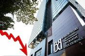 Bursa ar putea să-și caute de drum cu 14% mai jos