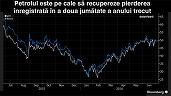 Sfârșitul țițeiului ieftin?! Petrolul încheie trimestrul cu cea mai mare apreciere din ultimii 7 ani