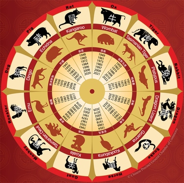 Horoscopul chinezesc al primaverii: Predictii pentru fiecare zodie