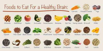 Alimentele cele mai eficiente pentru a proteja creierul! Ce sa incluzi in dieta!