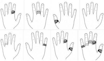 Tu pe ce deget porti inelul? Raspunsul spune totul despre tine