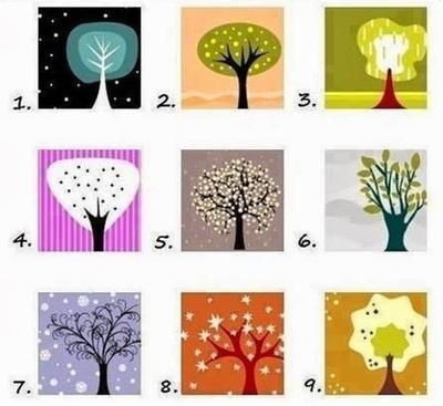 Test de personalitate: Alege un copac din imagine si afla ce spune asta despre tine