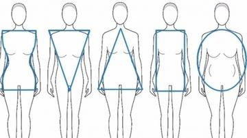 Lidia Fecioru: Ce caracter ai, in functie de forma corpului tau. Ce destin iti rezerva viata