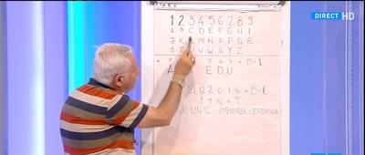 MIHAI VOROPCHIEVICI - Invata sa iti calculezi NUMARUL UNIC pentru a-ti afla menirea in viata!