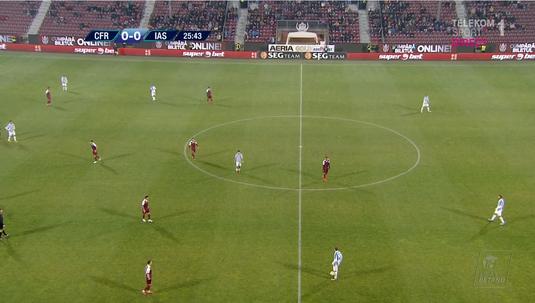 Tensiune uriaşă la CFR Cluj! Ceartă între Dan Petrescu şi Culio chiar în timpul meciului cu Iaşi!