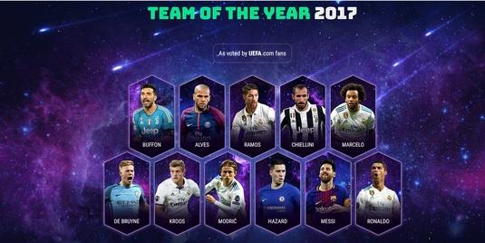 De colecţie! UEFA a anunţat echipa anului 2017 în viziunea fanilor. Cum arată primul 11 stelar