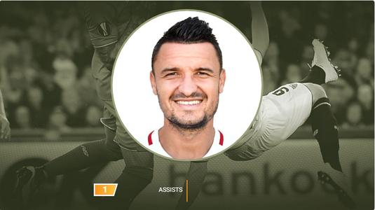 UEFA a decis! Budescu, din nou cel mai bun jucător al săptămânii în Liga Europa!