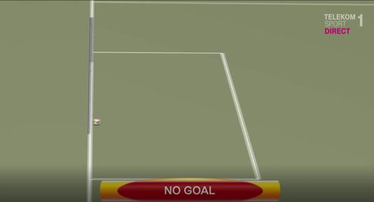VIDEO   Arbitrii au apelat la tehnologia Goal-line în timpul meciului Plzen - FCSB. Ce s-a întâmplat