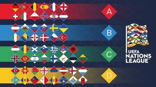 UEFA a confirmat componenţa grupelor din Liga Naţiunilor. Din ce urnă va face parte naţionala României