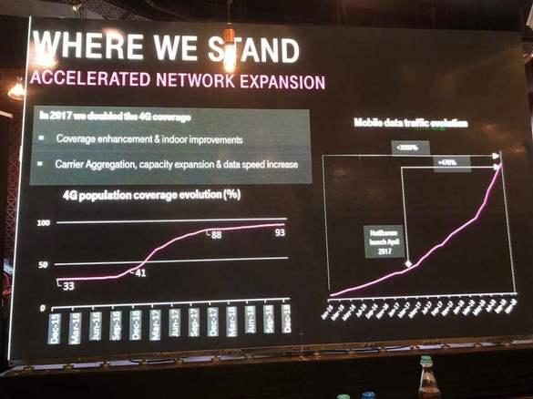 FOTO Telekom România anunță noua ofertă comercială pentru