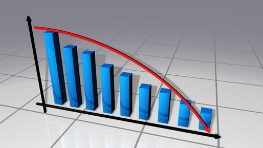 Tranzacționarea cu Indicatorul On Balance Volume