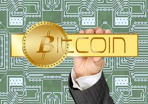 bitcoin viitor cboe