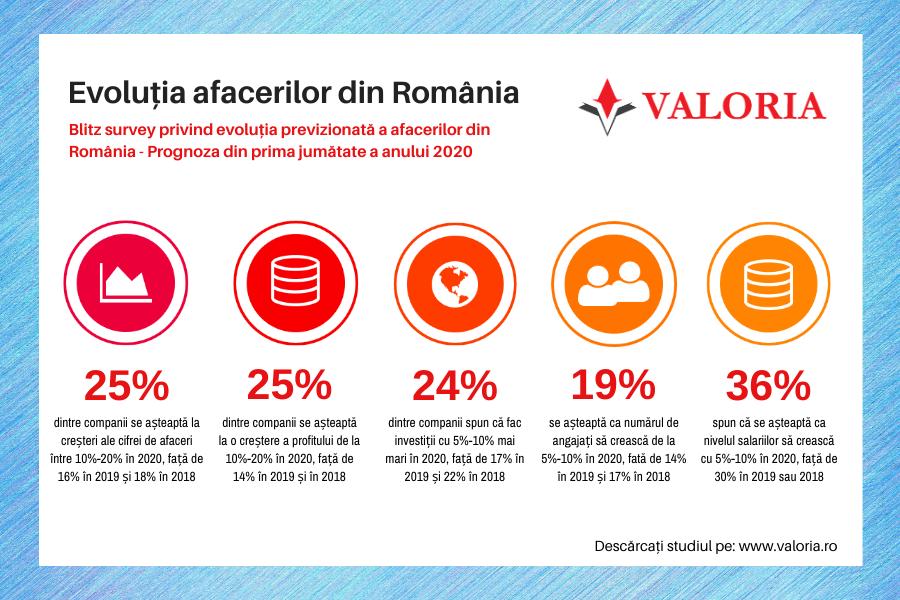 salariu cu investiții pe internet)