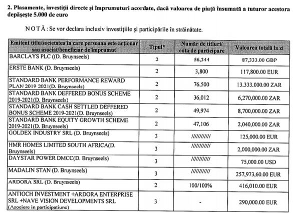 Ce avere are bancherul de top a cărui soție, fost secretar de stat și consilier la Guvern, candidează la președinția României din partea partidului lui Dan Voiculescu