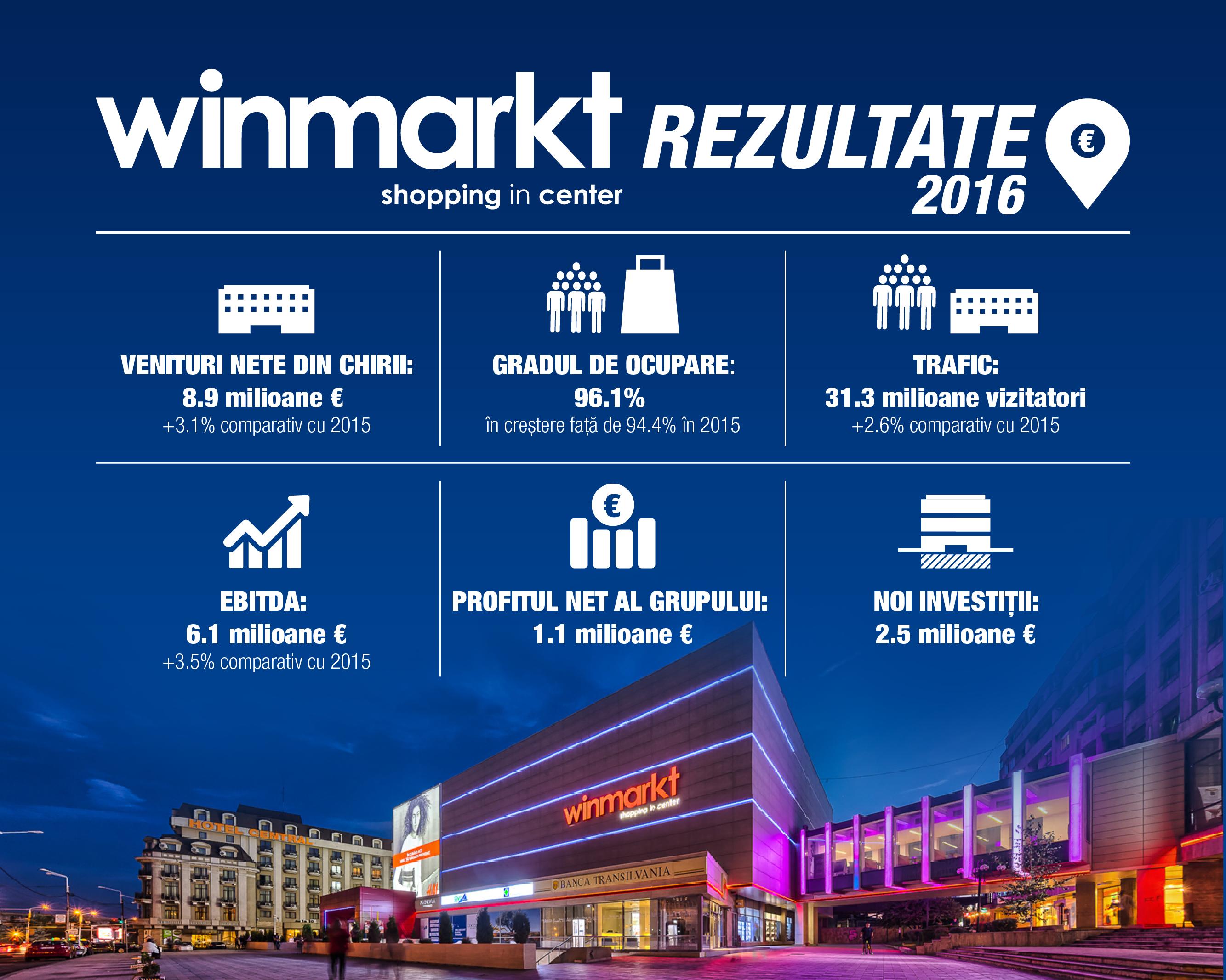 Vânzările din retailul nealimentar s-au prăbușit în ultimele   thermal-enduro.ro