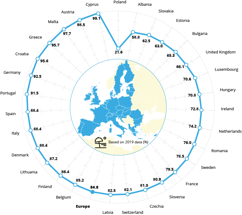 Modificări vizibile privind Navigarea sigură Google