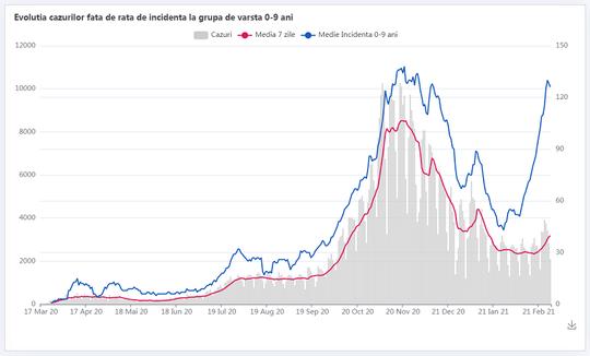 FOTO: graphs.ro