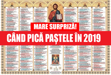 Paste 2019: cand pica Pastele in 2019, calendarul ortodox a fost aprobat