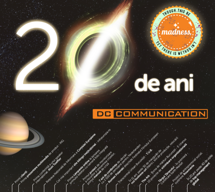 DC Communication, 20 de ani