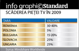 business-standard-piata-tv-regiune