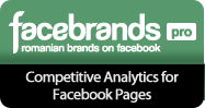 Facebrands logo
